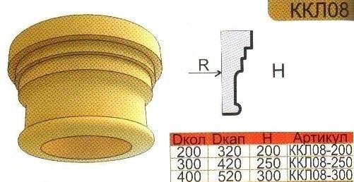 Капитель колонны из пенополистирола ККЛ08 с размерами