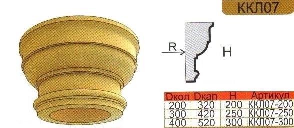 Капитель колонны из пенополистирола ККЛ07 с размерами