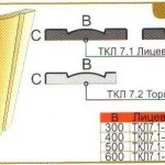 Колонна угловая ТКЛ7 с размерами