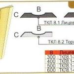 Колонна угловая из пенополистирола ТКЛ8 с размерами