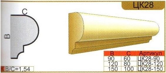 ck28-2