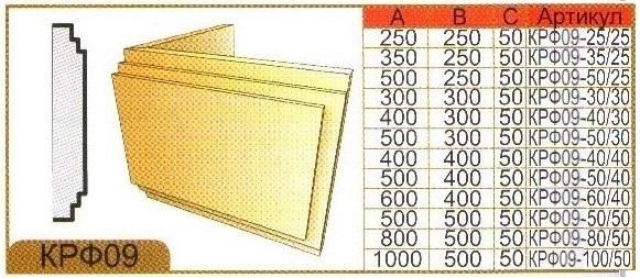 Размеры углового камня КРФ09