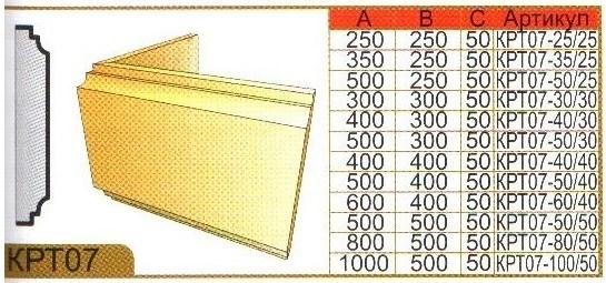 Возможные размеры углового камня КРТ07
