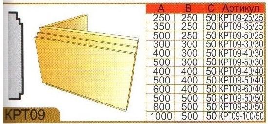 Размеры углового фасадного камня КРТ09