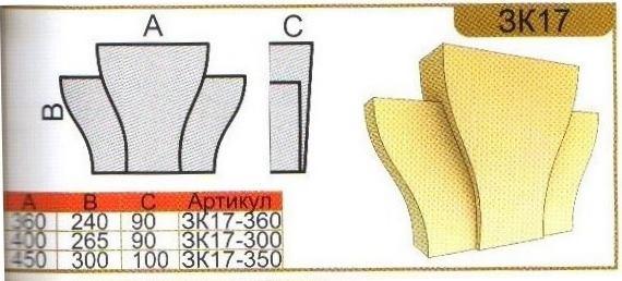 Характеристики замкового камня ЗК17