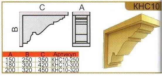 параметры консоли КНС10