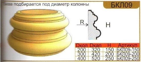 размер базы колонны бкл09