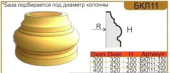 размеры базы колонны бкл11