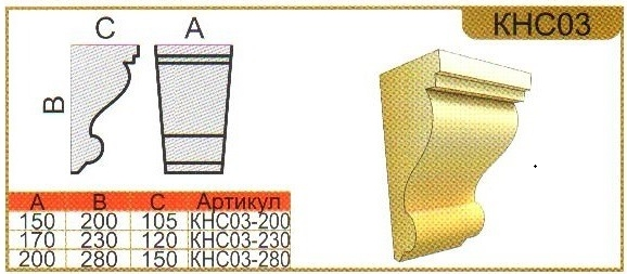 размеры консоли КНС03