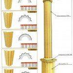 схема: колонны, полуколоны из пенополистирола