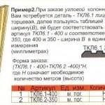 Вариант монтажа квадратной колонны из двух элементов