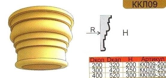 Капитель колонны из пенополистирола ККЛ09 с размерами