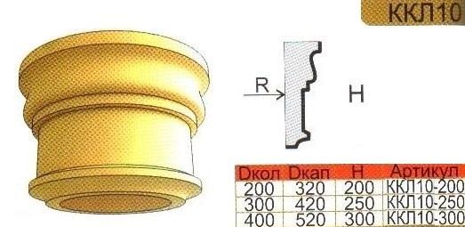 Капитель для колонны из пенополистирола ККЛ10 с размерами