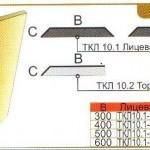Колонна угловая (пилястра) из пенополистирола ТКЛ10