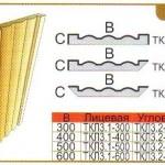 Колонна угловая (пилястра) ТКЛ3