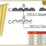 Колонна угловая ТКЛ6 с размерами