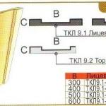 Колонна угловая (пилястра) ТКЛ9 с размерами