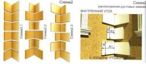 Схема сборки угловых камней для фасада - вариант 2