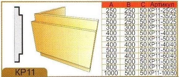 Размеры углового камня КР11