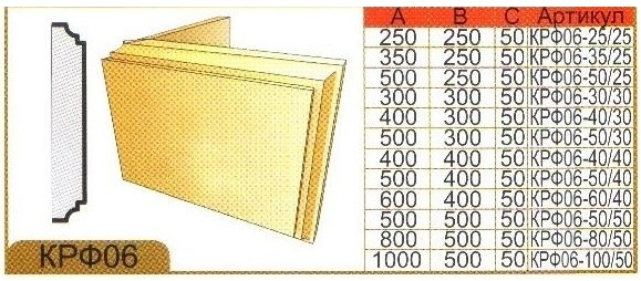 размеры углового камня КРФ06