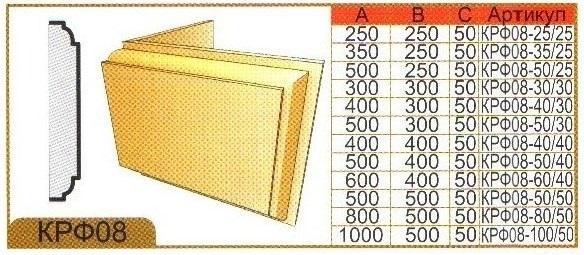Размеры углового фасадного камня крф08