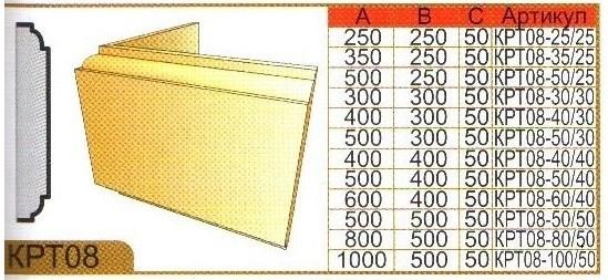Размеры углового фасадного камня КРТ08