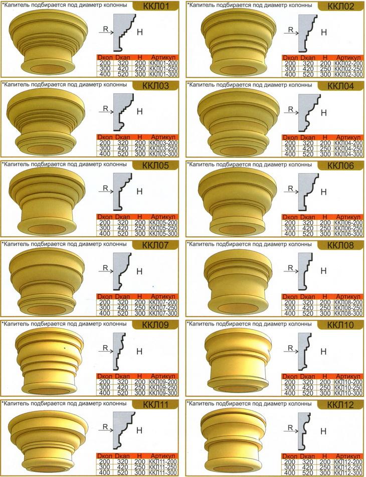 Капители колонн