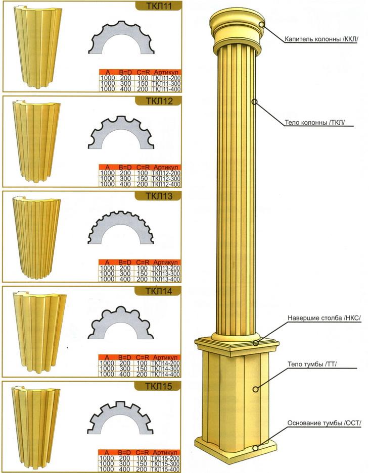 Колонны и пилястры - продолжение каталога