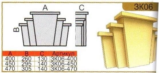 параметры замкового камня ЗК06