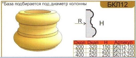 размеры базы колонны БКЛ12