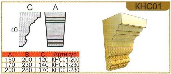 размеры консоли кнс01