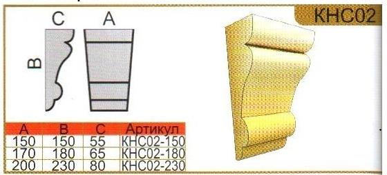 размеры консоли КНС02