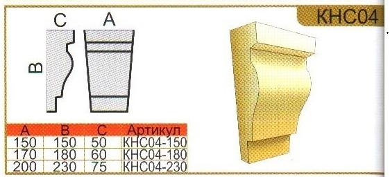 размеры консоли КНС04