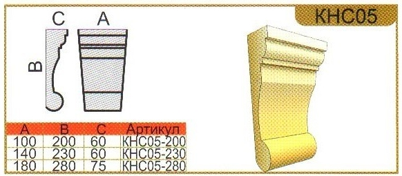 размеры консоли КНС05