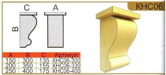 размеры консоли КНС06