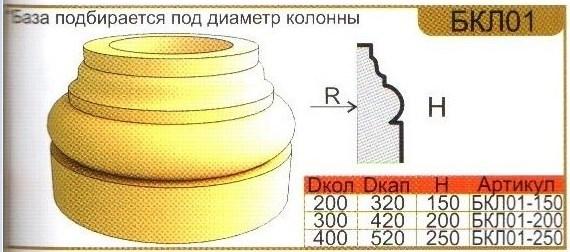 база колонны бкл01