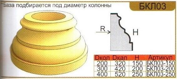 размеры базы колонны бкл03