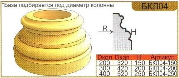 размеры базы колонны БКЛ04