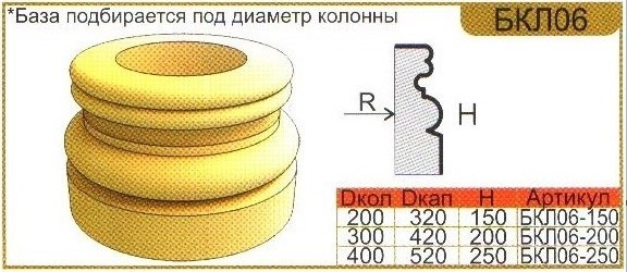 размеры базы колонны БКЛ06