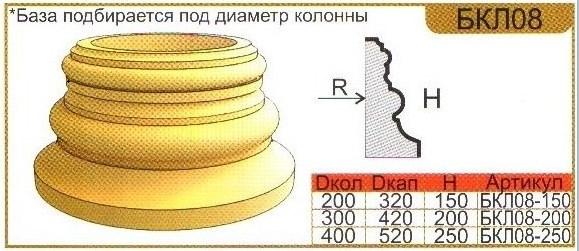 размеры колонны БКЛ08